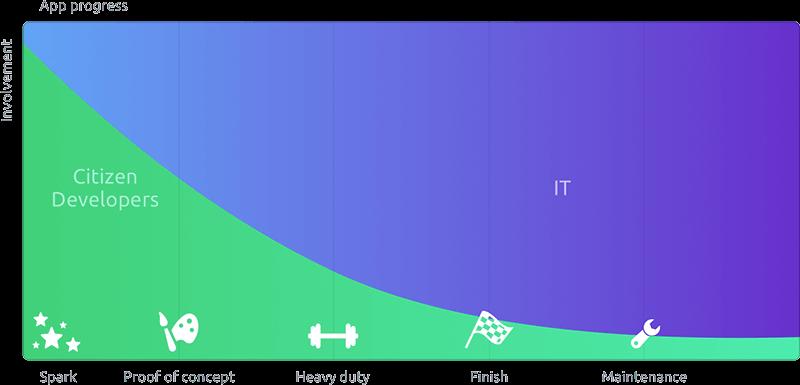 ipad-graph-1