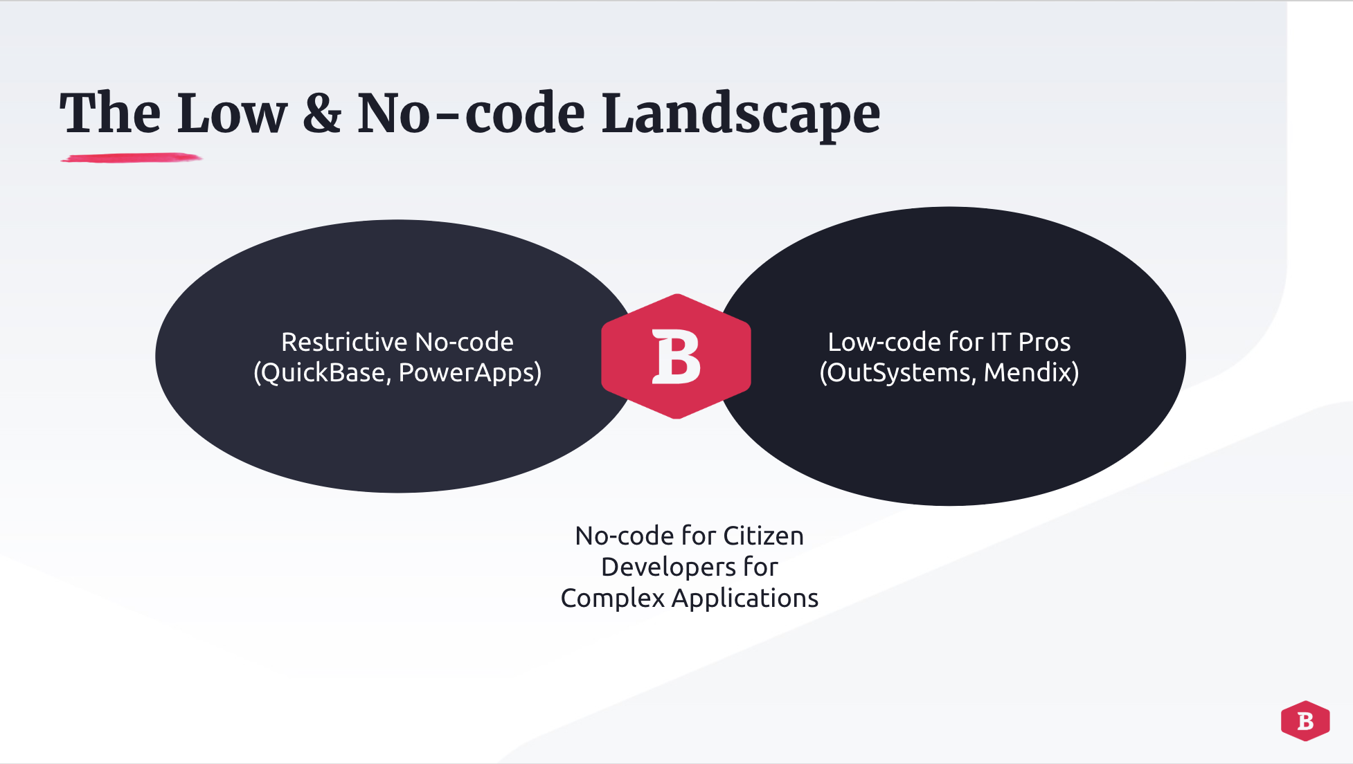 2019 Market Outlook No And Low Code Platforms